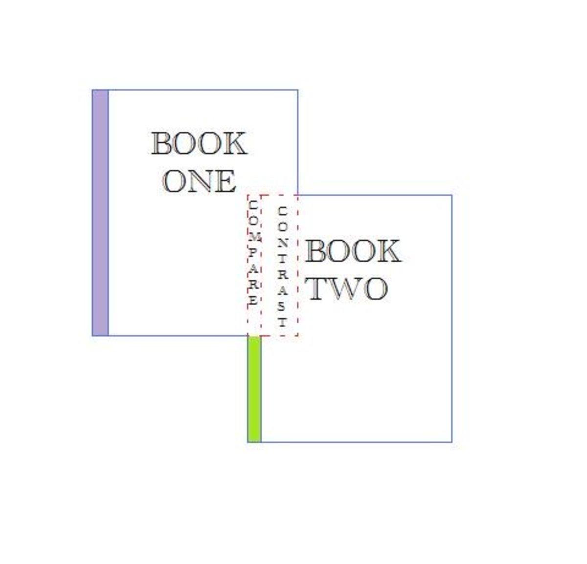 Write essay comparing two books