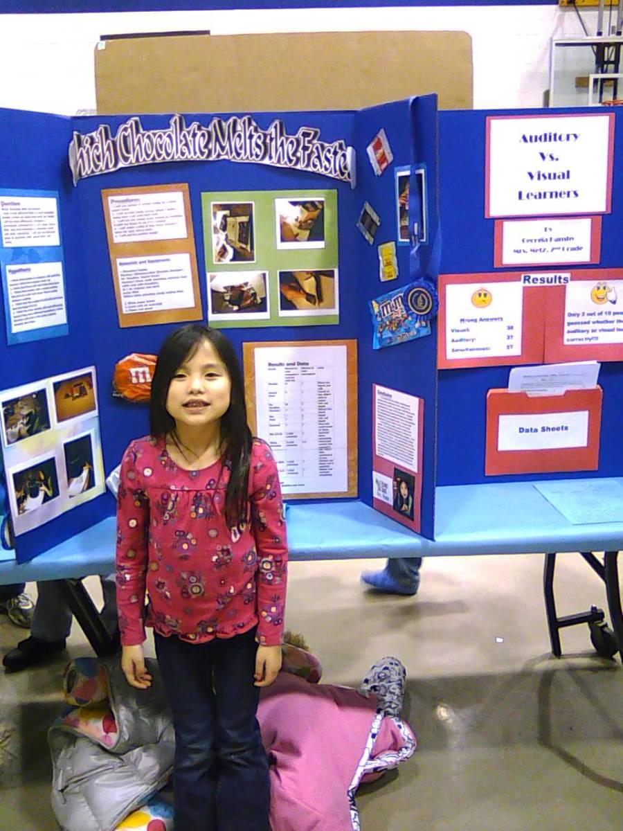 Science Fair Project Which Chocolate Melts Faster