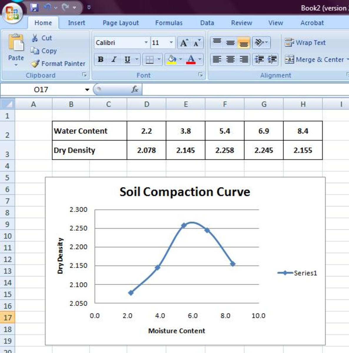 How To Make Compaction Curve In Excel Spreadsheet