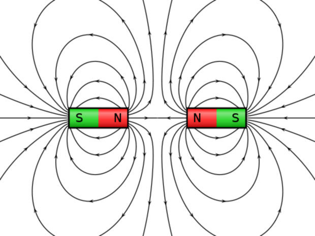 With the force lines moving in opposite directions, the two magnets push against each other and repel.