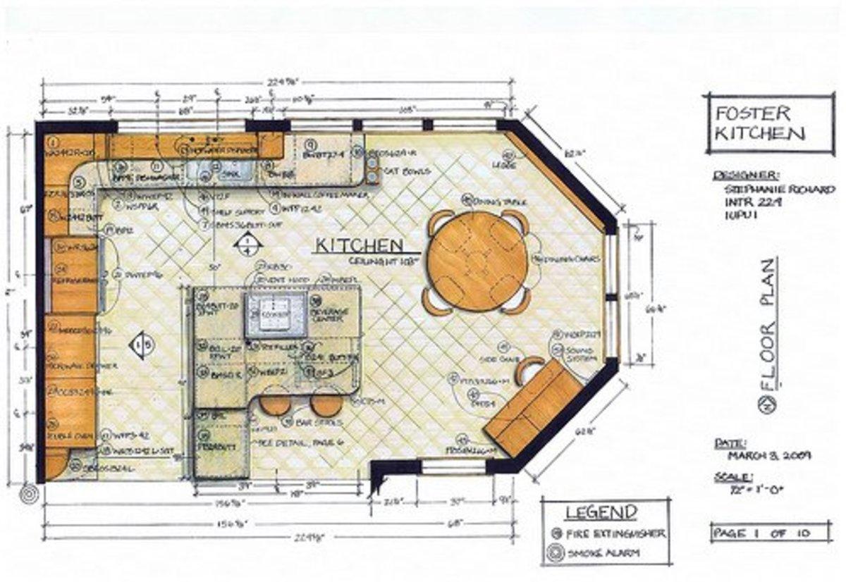 Types Of Interior Design Drafting Tools Dengarden