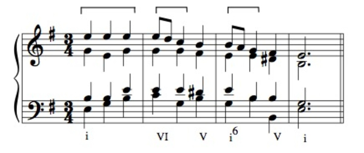 Part-writing Inverted Chords: Second-Inversion Patterns I