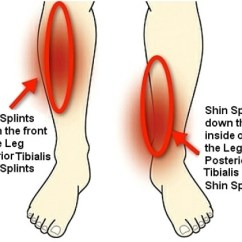 Diagram Of Tibia Stress Fracture 1996 Toyota Corolla Belt Stretches For Shin Splints And How To Prevent Shinsplints | Hubpages