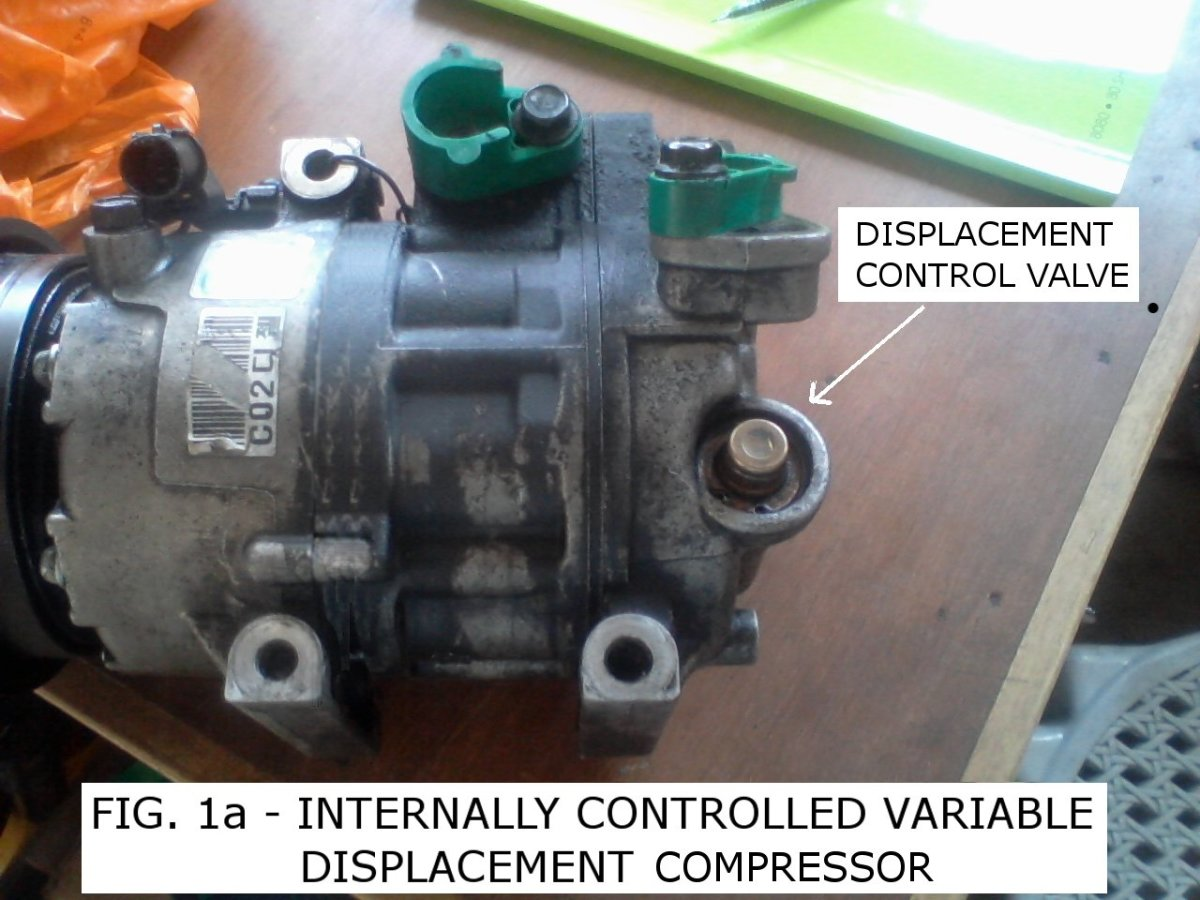 hight resolution of variable displacement compressor how it works