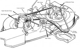 Installation Drive Belt for Murray Lawn Mower