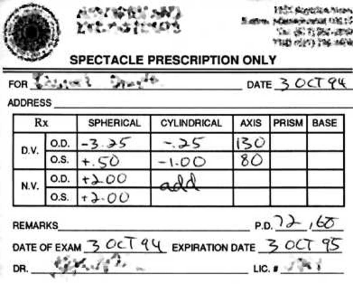 How to Read Eyeglass Prescriptions   HealDove