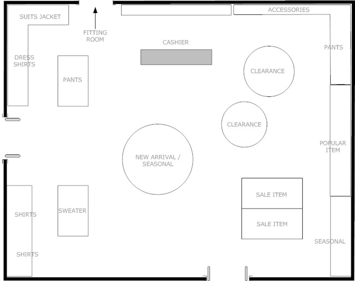 A Review of The Three Best Free Interior Design Software