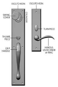 Home Improvements Door Hardware Knobs Levers| Buy Online ...