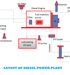 diesel power plants [ 1344 x 720 Pixel ]