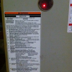 Furnace Blower Humming When Off 2001 Ford Falcon Stereo Wiring Diagram Troubleshooting Common Problems With An Hvac Expert Dengarden