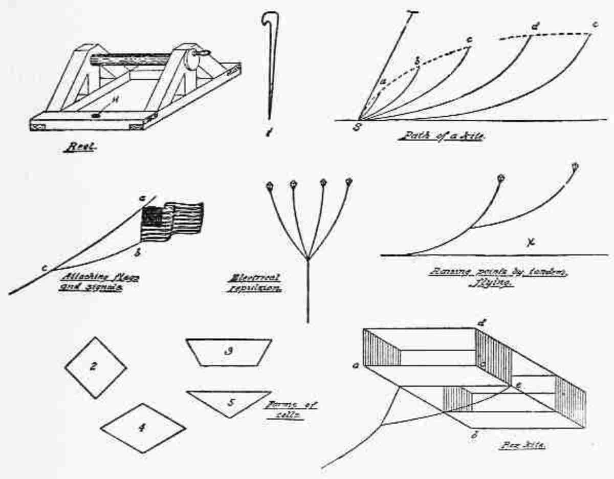 The Box Kite: History, How they Work, Spectacular Designs