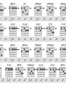 Jazz guitar lessons  misty chord chart also melody modal breakdown rh spinditty