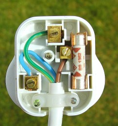 9 easy steps to wiring a plug correctly and safely [ 1024 x 915 Pixel ]