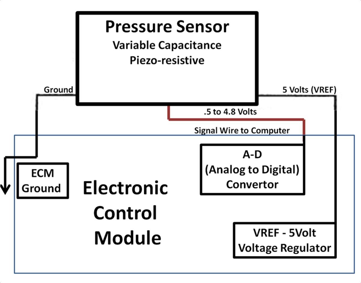 8918456_f520?resize=520%2C409&ssl=1 3 wire pressure transducer wiring diagram wiring diagram sensotec pressure transducer wiring diagram at soozxer.org