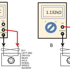 1997 Dodge Dakota Tach Wiring Diagram Myplate Food Diy Auto Service Permanent Magnet And Hall Effect Sensor Diagnosis Two Tests Are Available For Wire Sensors Ac Voltage Output Resistance