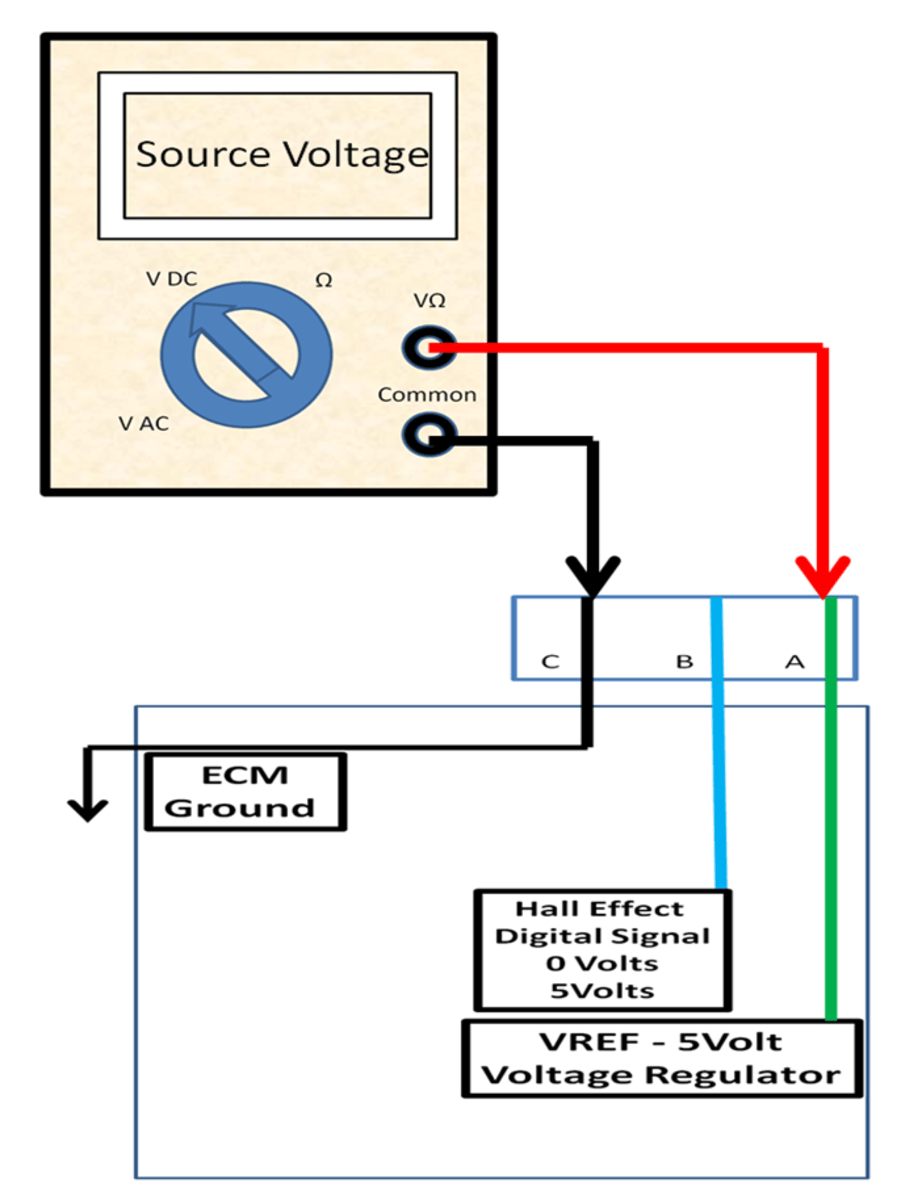 1997 dodge dakota tach wiring diagram orbital for arsenic diy auto service permanent magnet and hall effect sensor diagnosis the is sent a source voltage test to ground
