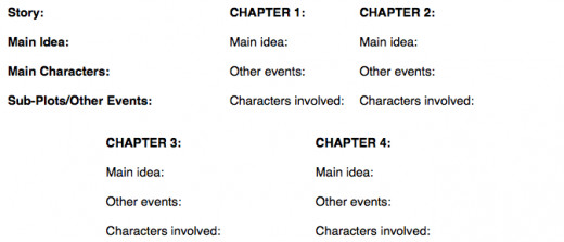 Novel outline template chapter by chapter pdf