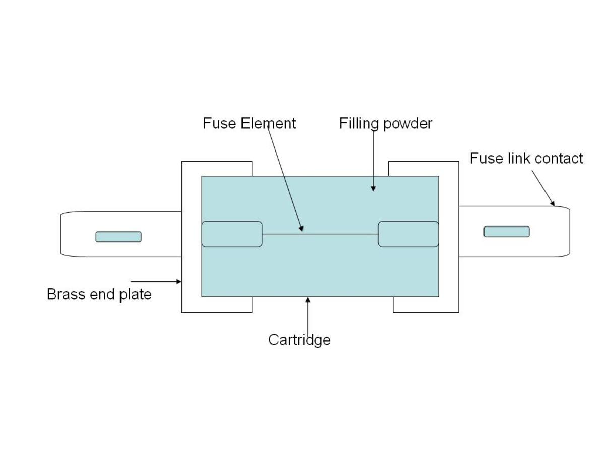 hight resolution of fuse link diagram