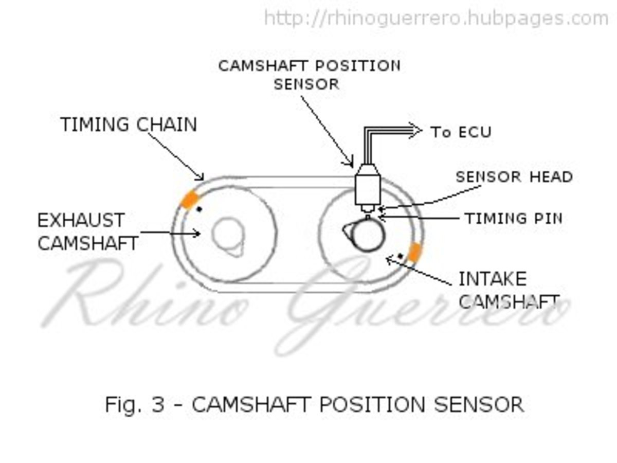 holden astra timing belt diagram comcast home wiring dtc p0340 camshaft position sensor circuit malfunction diagnosis it rises back to 12 volts when the pin leaves head sends this signal pcm via wire in
