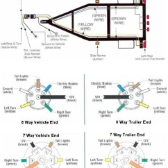 7 Prong Wiring Diagram How To Draw Eye Build Your Own Dump Trailer | Hubpages