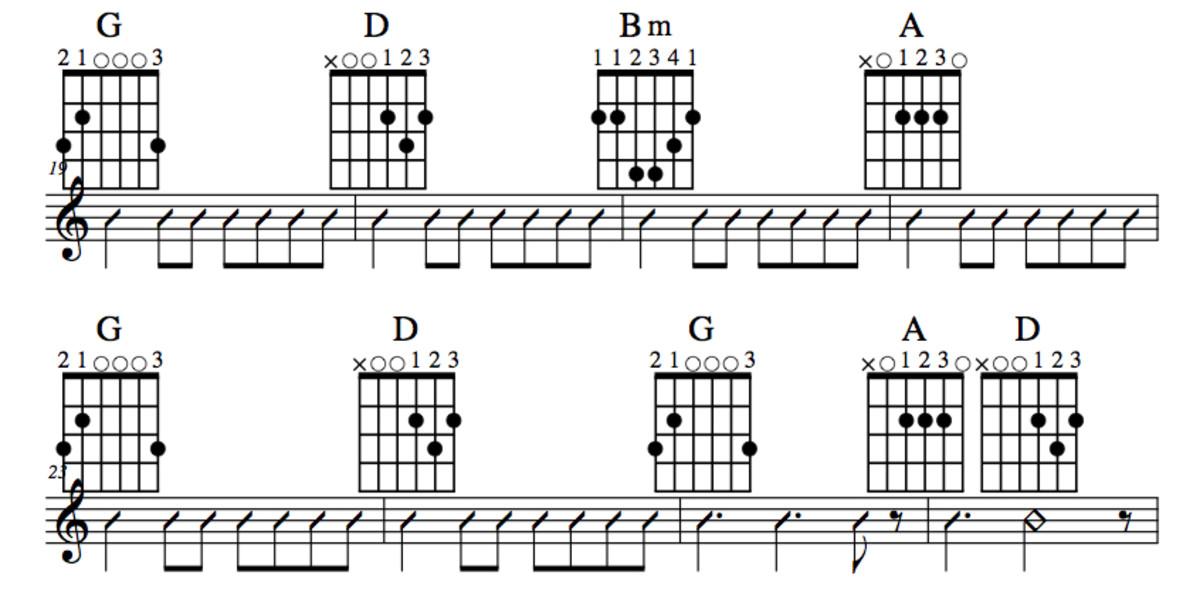 One Thing • Guitar Chords, Strumming Pattern, Tab • One
