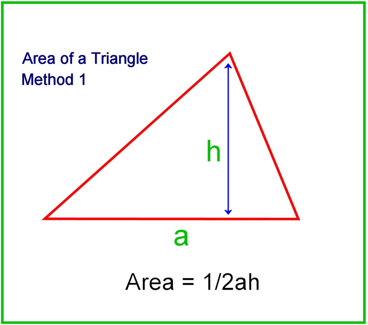 Everything About Triangles And More