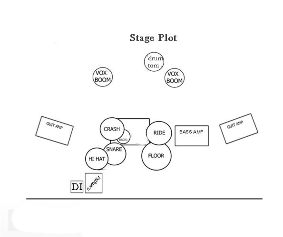 How to draw the perfect stage plan / plot