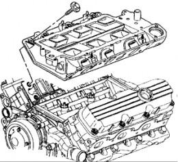 Car Fluids Engine Car Oil Wiring Diagram ~ Odicis