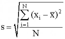 Formula for Standard Deviation, Variance