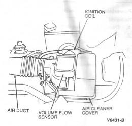 How to make a 1991-94 Mercury Capri Faster & More MPG
