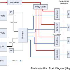 Slingbox Wiring Diagram Ford F250 For Trailer Plug Install Of Vizio Tv Toyskids Co Setup Roxio Elsavadorla E Series 42 Led Hdtv Parts