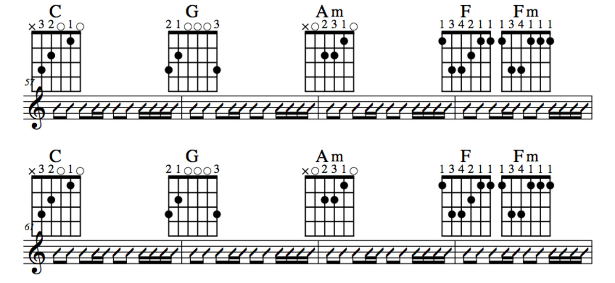 Learn To Play Jar Of Hearts By Christina Perri On Guitar