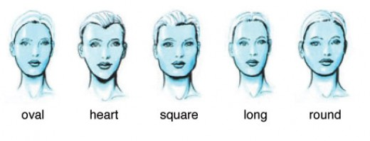 How To Find A Hairstyle That Suits Your Hair Type And Face Shape