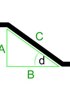 Offset also formulas and multipliers for bending conduit or electrical pipe rh dengarden