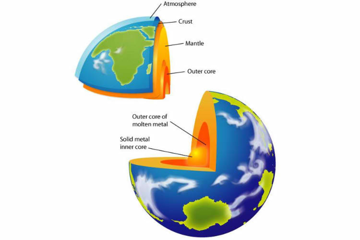 Layers Earths 5 Structural