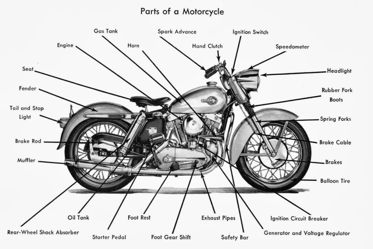Learning to Ride a Bicycle or Motorcycle in Less Than a