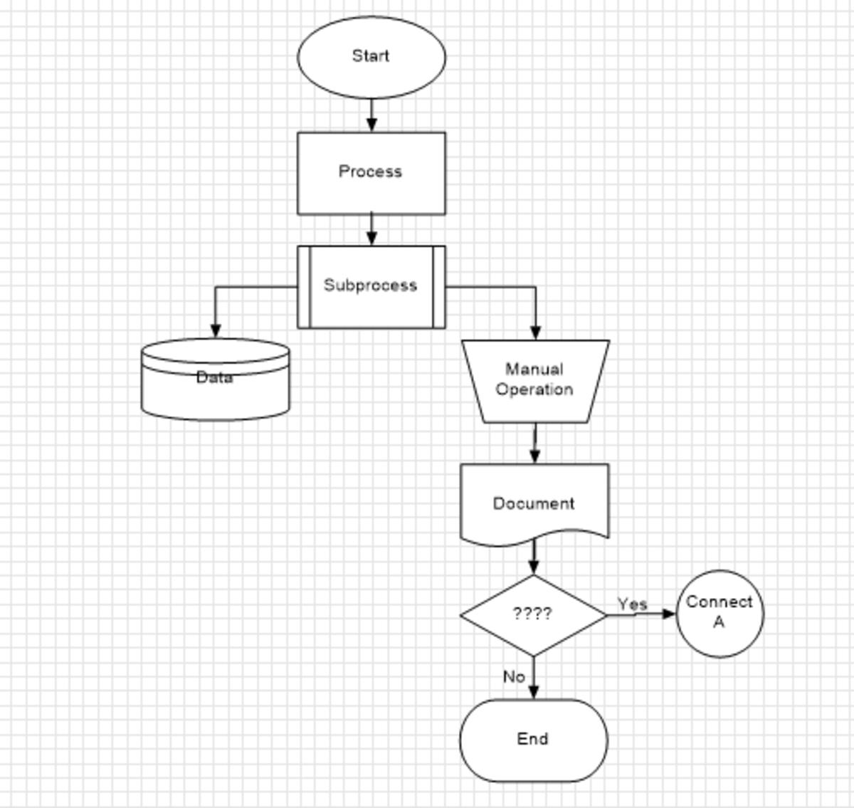 iso process flow diagram symbols auto electrical wiring diagram 2004 kenworth t800 wiring schematic 61 chevy truck wiring diagram 1979 ez go wiring harness diagram 2011 ram 1500 lights wiring diagram
