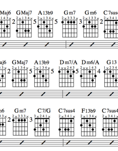Starts also jazz guitar lessons  chord substitution part one stormy rh spinditty