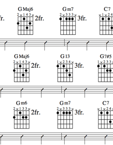 Jazz guitar lessons  chord substitution part two altered chords theory charts videos also rh spinditty