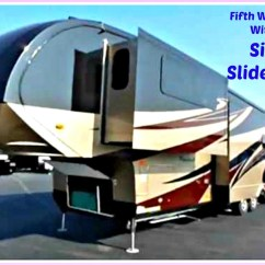 Rv Slide The Lady Or Tiger Plot Diagram What You Need To Know About Six Rvs Axleaddict