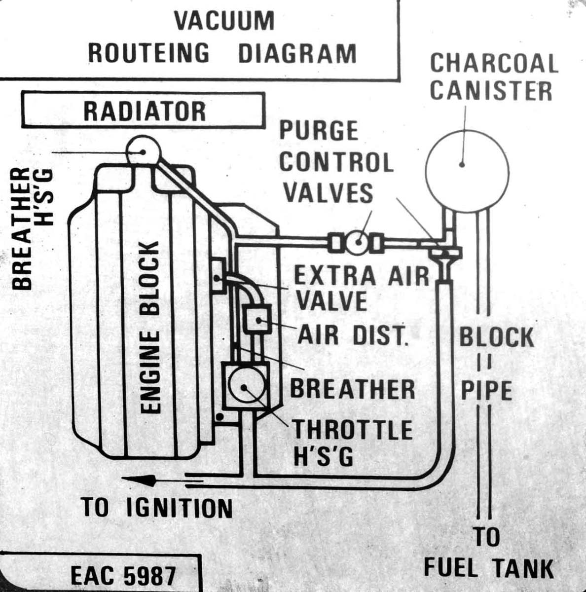 hight resolution of how to find and fix a vacuum leak axleaddict car vacuum system diagram
