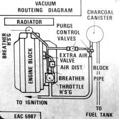 1987 Toyota Pickup Vacuum Line Diagram Compressor Wiring How To Find And Fix A Leak Axleaddict Decal Showing Vehicle Hose Routing
