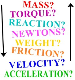 force mass acceleration and how to understand newton s laws of motion [ 1024 x 1024 Pixel ]