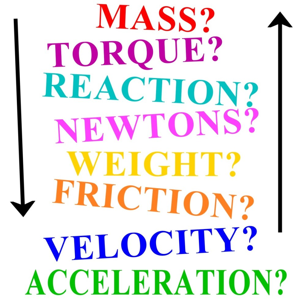medium resolution of force mass acceleration and how to understand newton s laws of motion