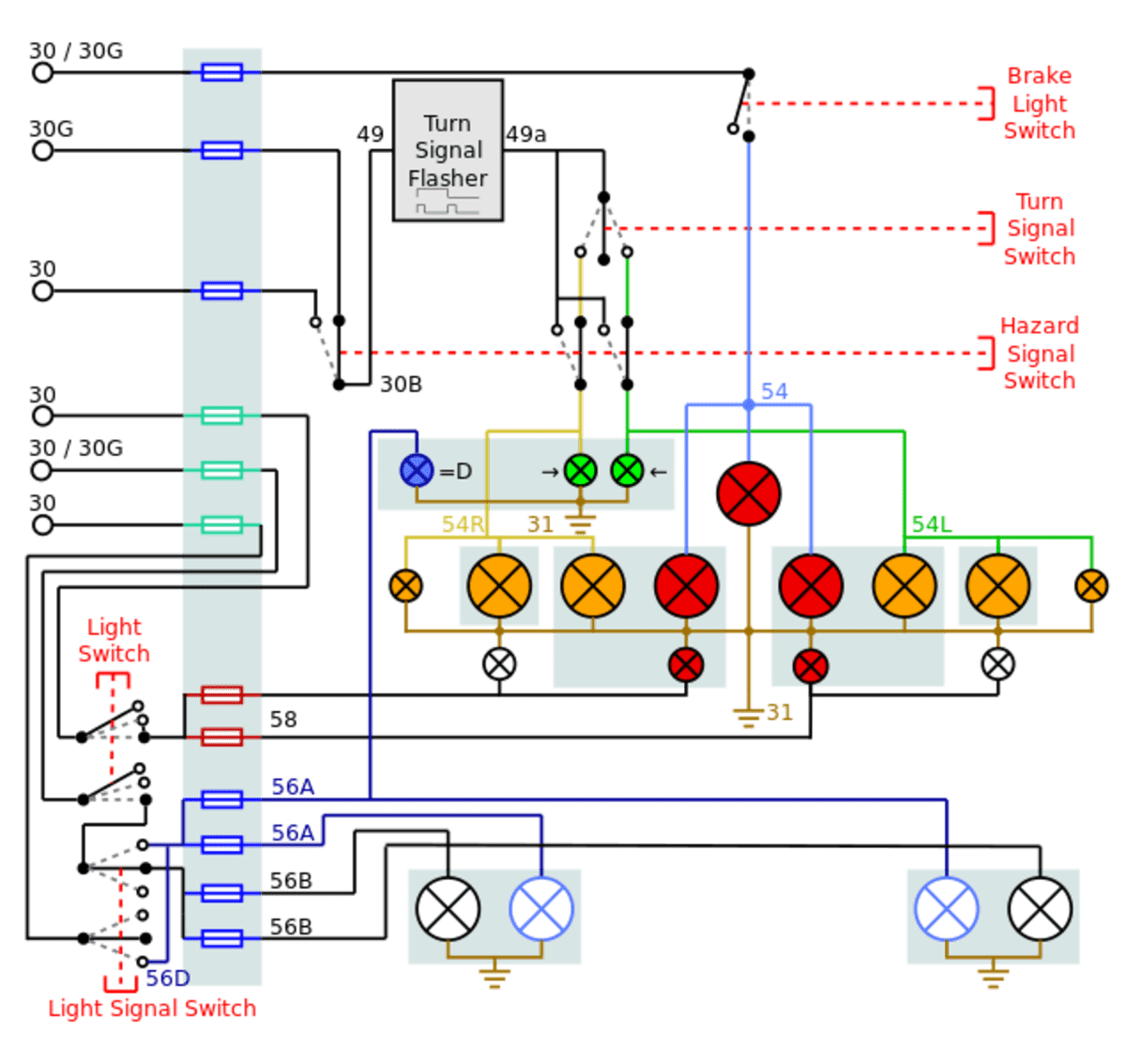 car light wiring diagram 1999 ford f250 ignition why don t my brake lights work axleaddict if necessary use your vehicle to identify switch wires and connections