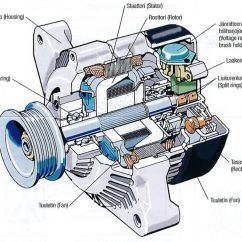 Dynamo To Alternator Conversion Wiring Diagram Reading Tutorial Troubleshooting And Charging System Problems