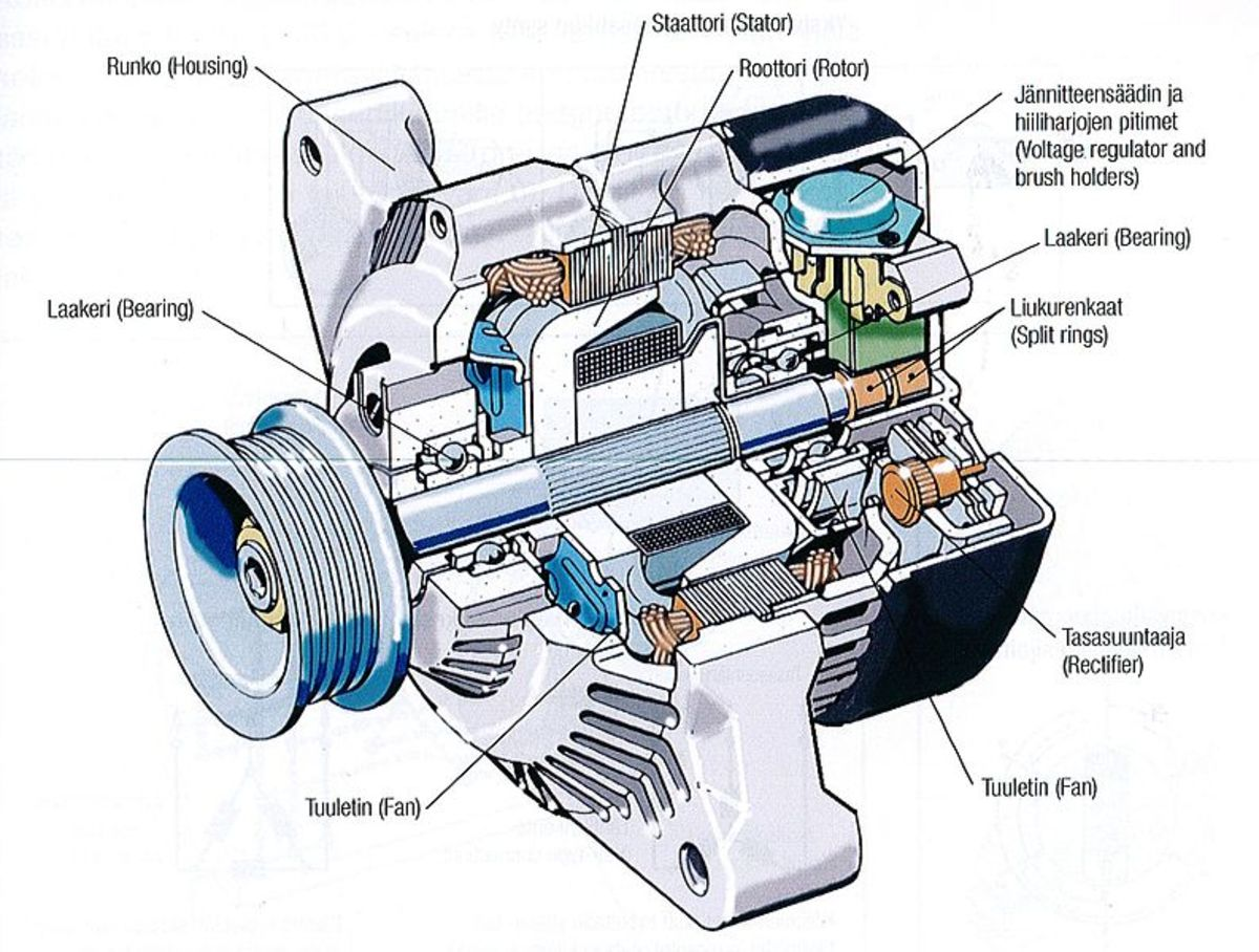 hight resolution of troubleshooting alternator and charging system problems
