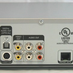 Directv Swm Not Detected 775 Cnc Breakout Board Wiring Diagram How To Fix Error Codes Hubpages Receiver Ird Back View