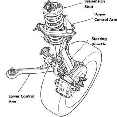 Dodge Dakota Suspension Parts Diagram 96 Nissan Maxima Radio Wiring Replacing The Front On A 2008–2012 Honda Accord (3.5l V6) (with Video) | Axleaddict