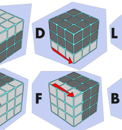 7 rubik s cube algorithms to solve common tricky situations [ 1200 x 675 Pixel ]